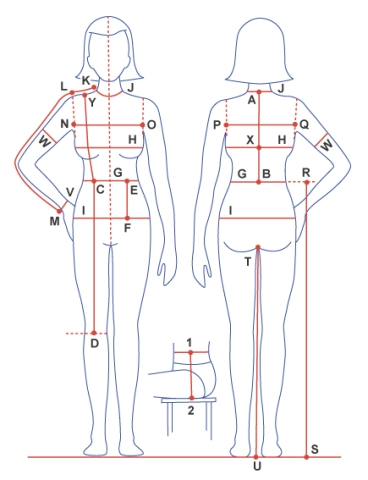 Taking your body part measurements will let you know if you are building muscle and losing fat, while a scale only measure body weight is just not smart enough to figure that out. You'll know this by your body part measurements getting smaller while the scale number doesn't go down too much.