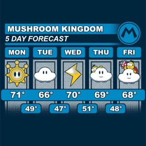 Mushroom Kingdom 5 Day Forecast at snappykid.com