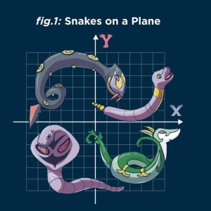 Snakes on a Plane at wearviral.com